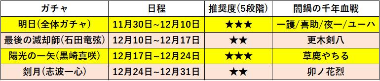 f:id:sakanadefish:20201130111346p:plain