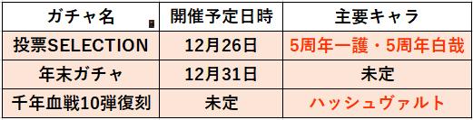 f:id:sakanadefish:20201130174503p:plain