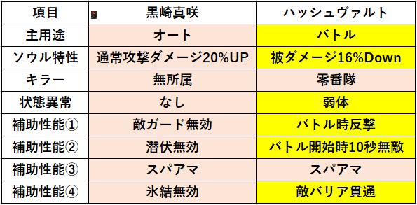 f:id:sakanadefish:20201130190128p:plain