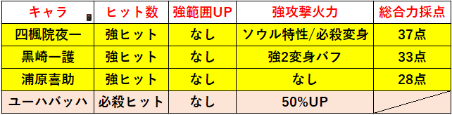 f:id:sakanadefish:20201130195153p:plain