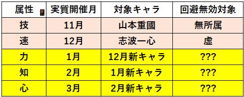 f:id:sakanadefish:20201130200211p:plain