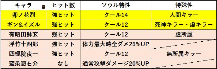 f:id:sakanadefish:20201130233325p:plain