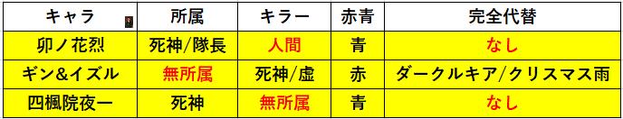 f:id:sakanadefish:20201201012214p:plain