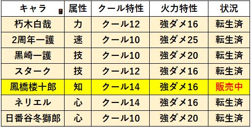 f:id:sakanadefish:20201201090746p:plain