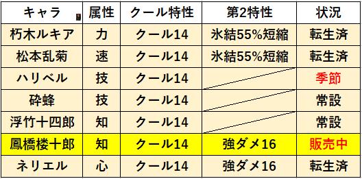f:id:sakanadefish:20201201090750p:plain