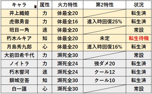 f:id:sakanadefish:20201201091700p:plain