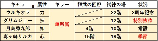 f:id:sakanadefish:20201201171705p:plain