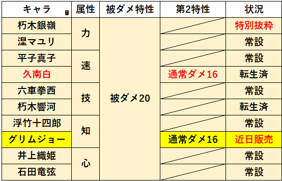 f:id:sakanadefish:20201201173412p:plain