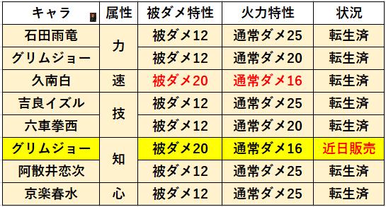f:id:sakanadefish:20201201174512p:plain