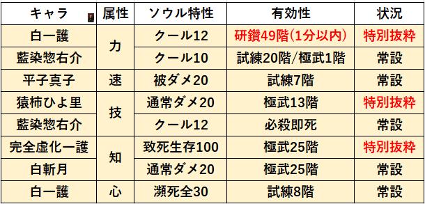 f:id:sakanadefish:20201201181044p:plain