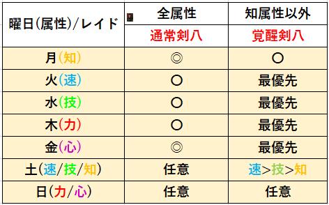 f:id:sakanadefish:20201202234942p:plain