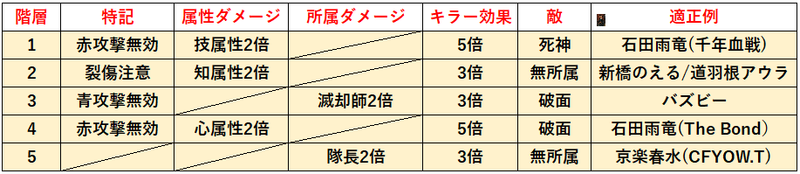 f:id:sakanadefish:20201203202620p:plain