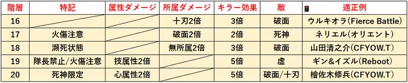 f:id:sakanadefish:20201203202907p:plain