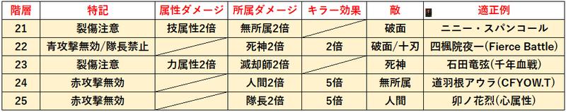 f:id:sakanadefish:20201203202912p:plain