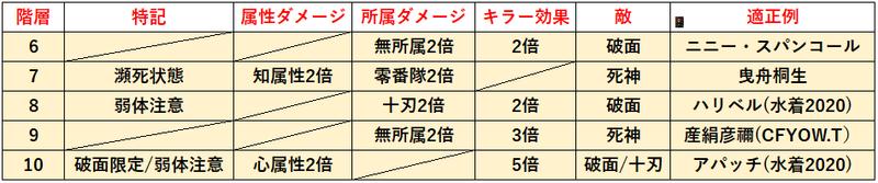 f:id:sakanadefish:20201203202917p:plain