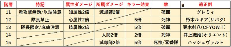 f:id:sakanadefish:20201203202923p:plain