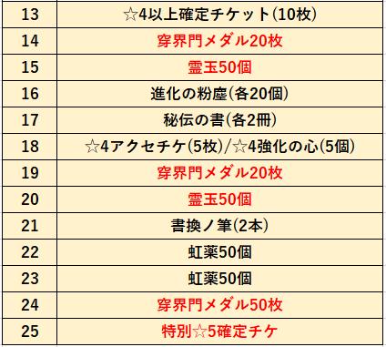 f:id:sakanadefish:20201203210444p:plain