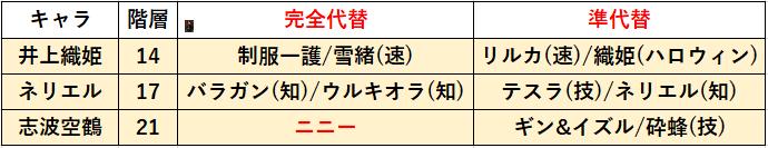 f:id:sakanadefish:20201204151710p:plain
