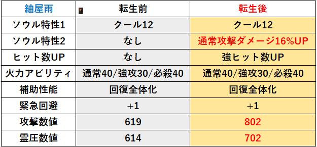 f:id:sakanadefish:20201204214958p:plain