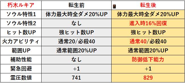f:id:sakanadefish:20201204215004p:plain