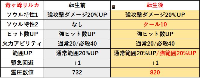 f:id:sakanadefish:20201204215009p:plain