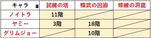 f:id:sakanadefish:20201204220834p:plain