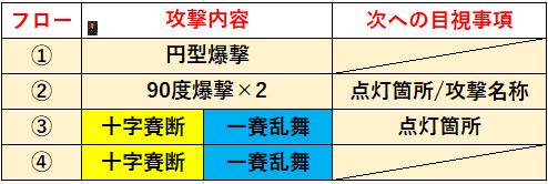 f:id:sakanadefish:20201205045836p:plain