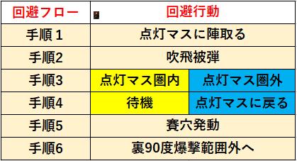 f:id:sakanadefish:20201205054704p:plain