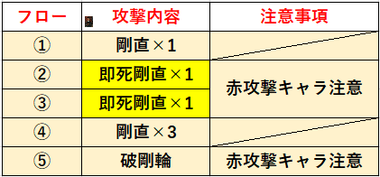 f:id:sakanadefish:20201205055818p:plain