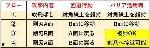 f:id:sakanadefish:20201205060732p:plain
