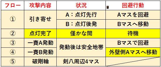 f:id:sakanadefish:20201205063530p:plain