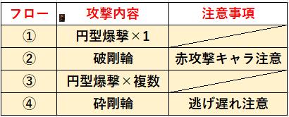 f:id:sakanadefish:20201205064242p:plain