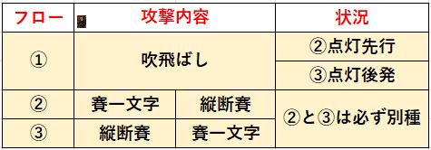 f:id:sakanadefish:20201205065514p:plain