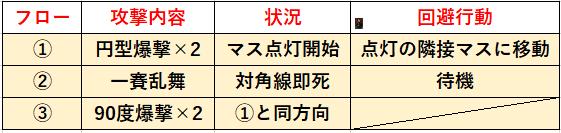 f:id:sakanadefish:20201205070800p:plain