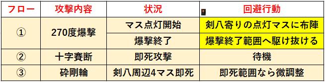f:id:sakanadefish:20201205071837p:plain