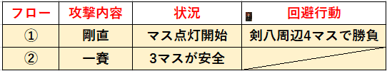 f:id:sakanadefish:20201205072923p:plain