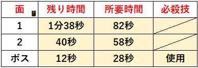 f:id:sakanadefish:20201206205809p:plain