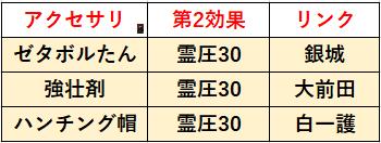 f:id:sakanadefish:20201206210226p:plain