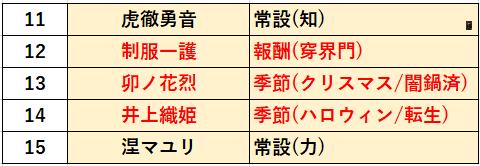 f:id:sakanadefish:20201208105058p:plain