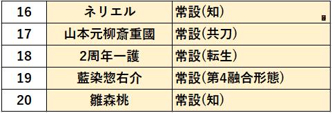 f:id:sakanadefish:20201208105102p:plain