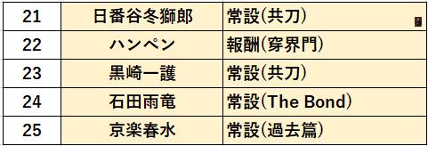 f:id:sakanadefish:20201208105112p:plain