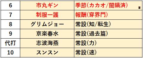 f:id:sakanadefish:20201208105117p:plain