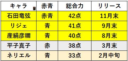 f:id:sakanadefish:20201209212443p:plain