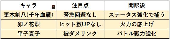 f:id:sakanadefish:20201209215113p:plain