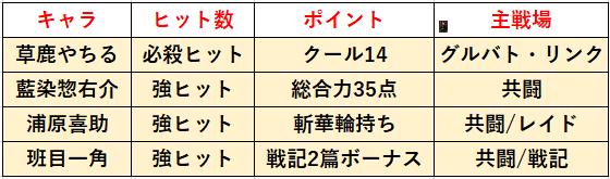 f:id:sakanadefish:20201210222024p:plain