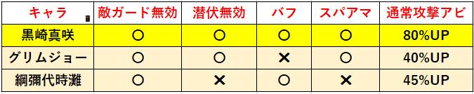 f:id:sakanadefish:20201210223947p:plain