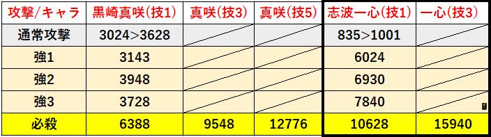 f:id:sakanadefish:20201210230032p:plain