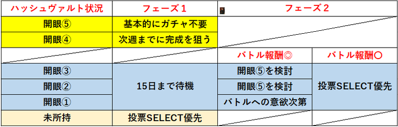 f:id:sakanadefish:20201211104944p:plain