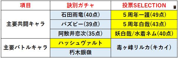 f:id:sakanadefish:20201211120052p:plain