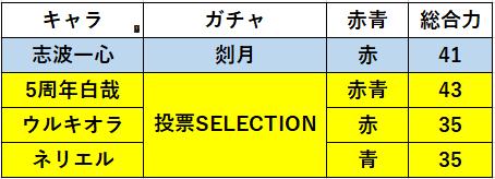 f:id:sakanadefish:20201213180009p:plain